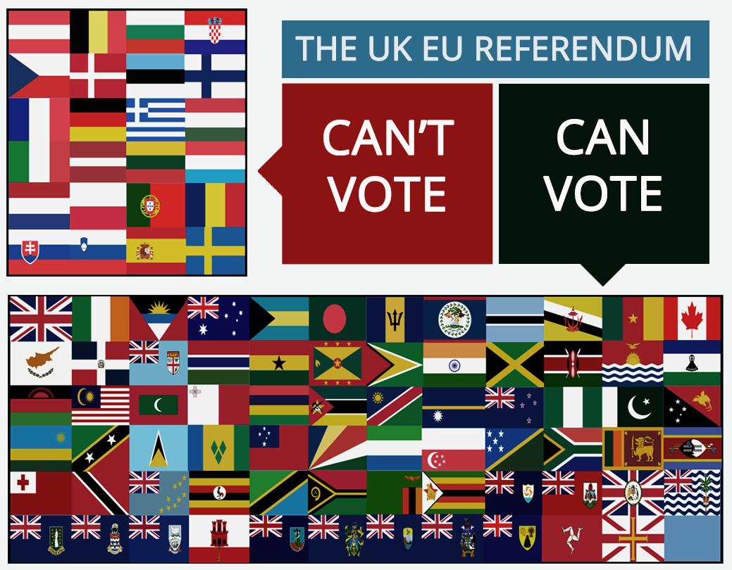 http://eu-rope.ideasoneurope.eu/2015/05/27/referendum-can-cant-vote/